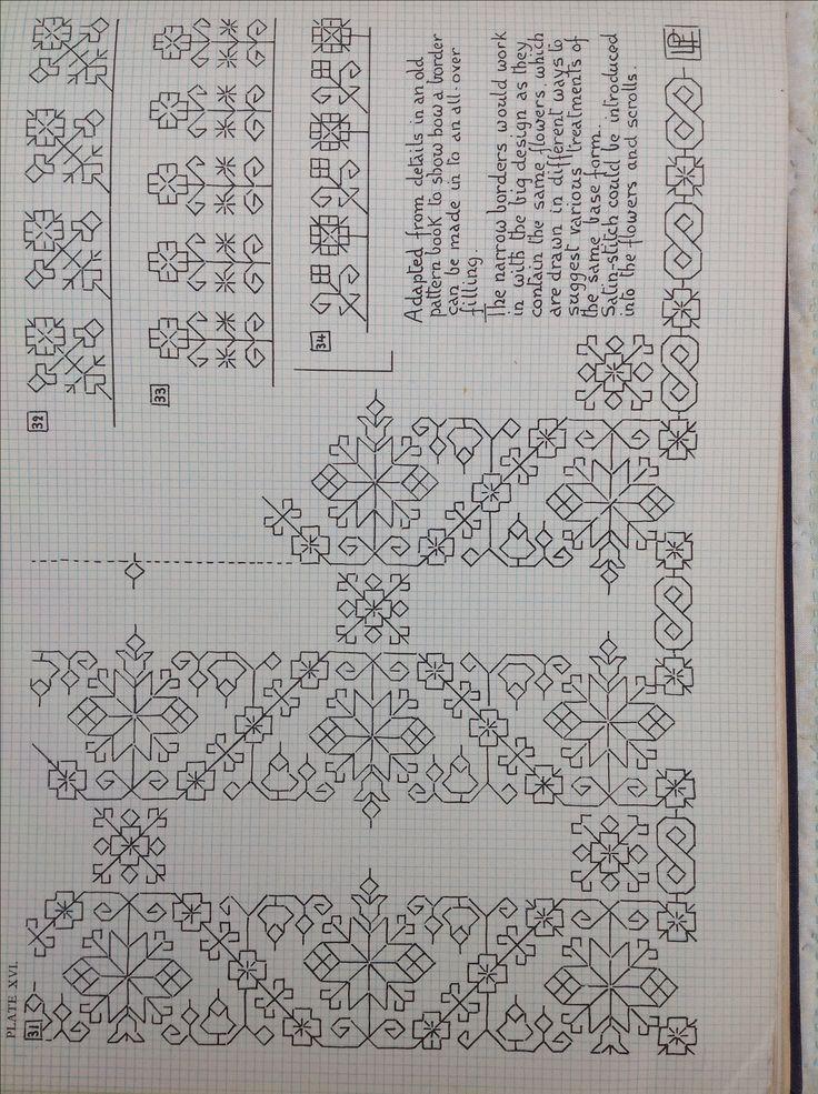 Sampler chart 17th century