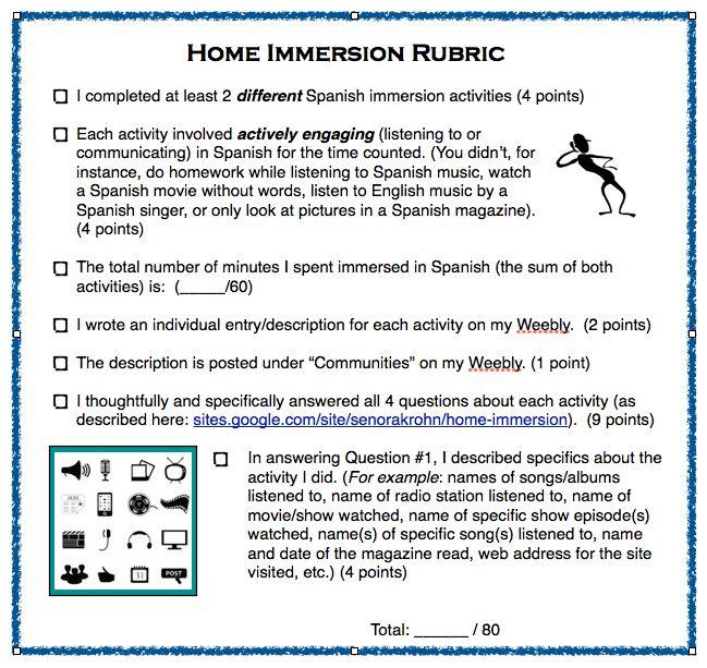 21 best real world homework images on pinterest spanish class home immersion seora krohn fandeluxe Gallery