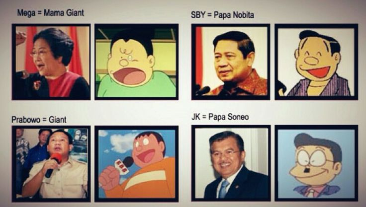 Doraemon likes ....