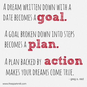 Goal, plan, then action Easy Steps to Activating your Dead Strategic Plan — The spark mill - strategic planning and handcrafted consulting