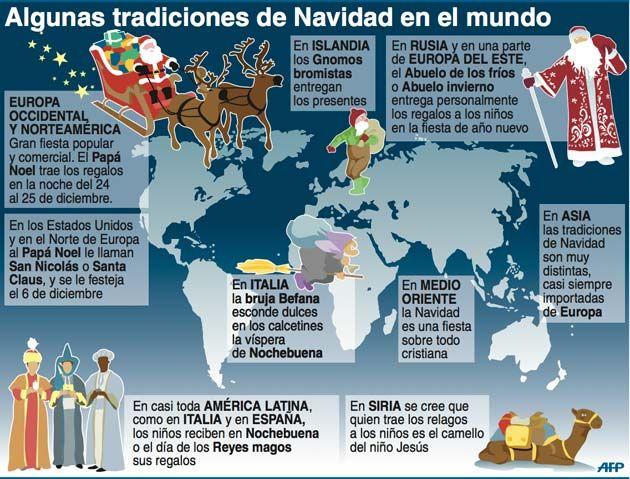 Navidad en el mundo (tradiciones)