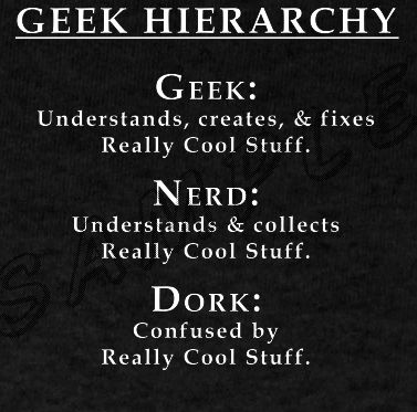 I'm a nerd, and occasionally a geek.