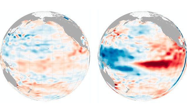 Is this the end of El Niño? Nasa say phenomenon should start to disappear – but warn global warming means 'anything could happen'   Read more: http://www.dailymail.co.uk/sciencetech/article-3412610/Is-end-El-Ni-o-Nasa-say-phenomenon-start-disappear-warn-global-warming-means-happen.html#ixzz3y3PxOpbs  Follow us: @MailOnline on Twitter | DailyMail on Facebook