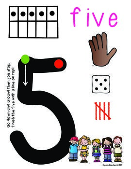 Number Sense Anchor Charts For Little Learners, mulitiple representations without all the clutter! Number writing poems also included!