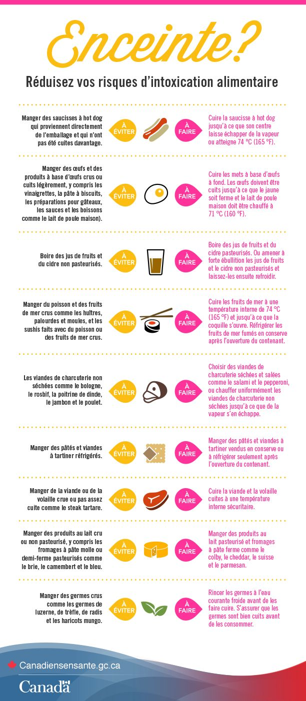 Enceinte? Découvrez les aliments à éviter pour réduire vos risques d'intoxication alimentaire : http://www.canadiensensante.gc.ca/eating-nutrition/safety-salubrite/pregnant-enceintes-fra.php?utm_source=pinterest_hcdns&utm_medium=social&utm_content=Mar11_PregnancyFood_FR&utm_campaign=social_media_14