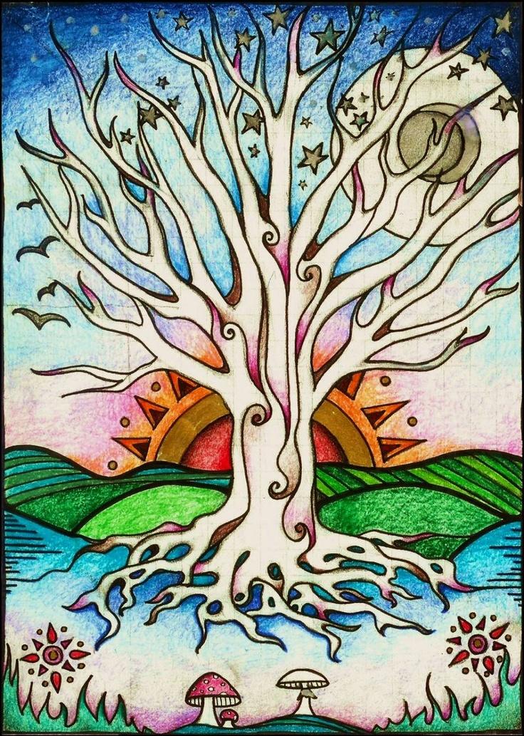 Ideetje : Maak aan het eind van elk jaar een jaarboom door op te schrijven wat leuker en minder leuk was natuurlijk kan er ook bij getekend worden.