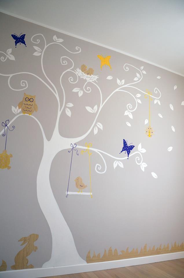 cameretta di Beatrice dipinto su muro.