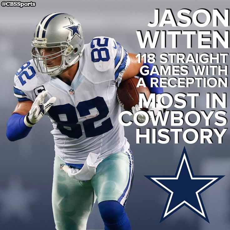 Jason Witten now has 118 straight games with a reception, most in Cowboys history. Congrats Jason!!