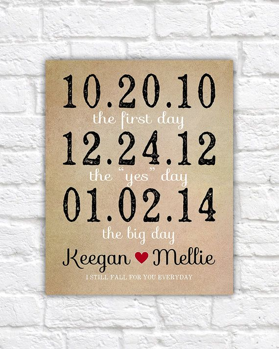 Wedding Sign, First Day, Yes Day, Best Day, Big Day - 8x10 Custom Typography Art Print, Dates, Anniversary Gift, Wedding Gift, Engagement