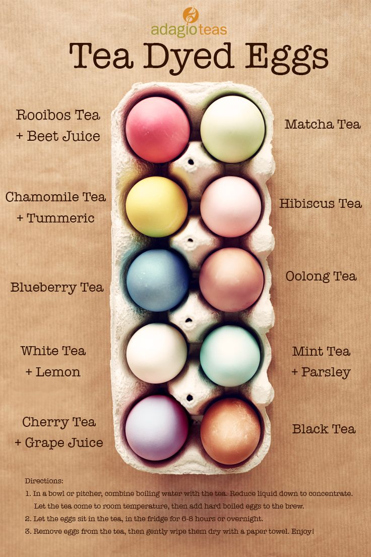 Naturally Dye Easter Eggs with Tea!