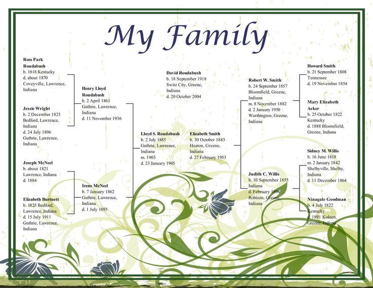 genealogy chart maker