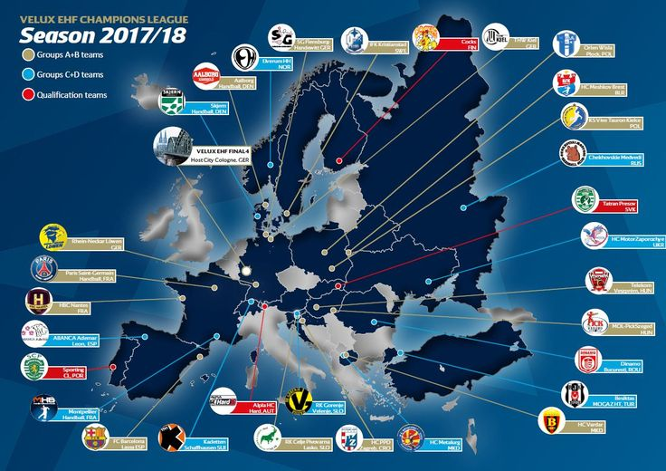 European Handball Federation - EXEC confirms the 2017/18 starting grid / Article