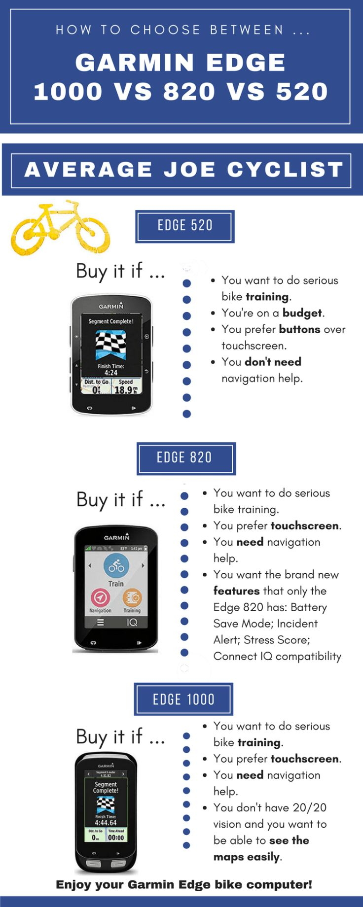 Garmin Edge 1000 vs 820 vs 520 Bike Computers for #cycling compared! (infographic plus chart plus reviews). Includes a chart that compares every important feature, so you can evaluate which of these 3 #Garmin Edge bike computers best fits your needs. Concludes with a chart that highlights ONLY the differences, so you can see at a glance the important differences between the Garmin Edge 1000, 820 and 520 Bike Computers.