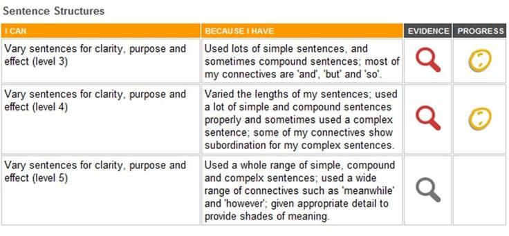 Sarah Bedwell, Rhyddings B School. Raising Attainment in Literacy with realsmart.