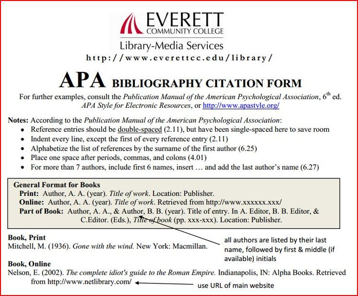 APA handout from Everett Community College Library!