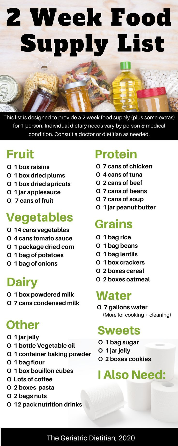 Emergency food supply list emergency food supply list in
