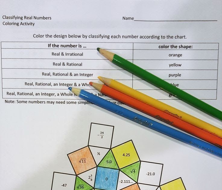 Classifying Real Numbers Coloring Activity In 2020 Printable Lesson Plans