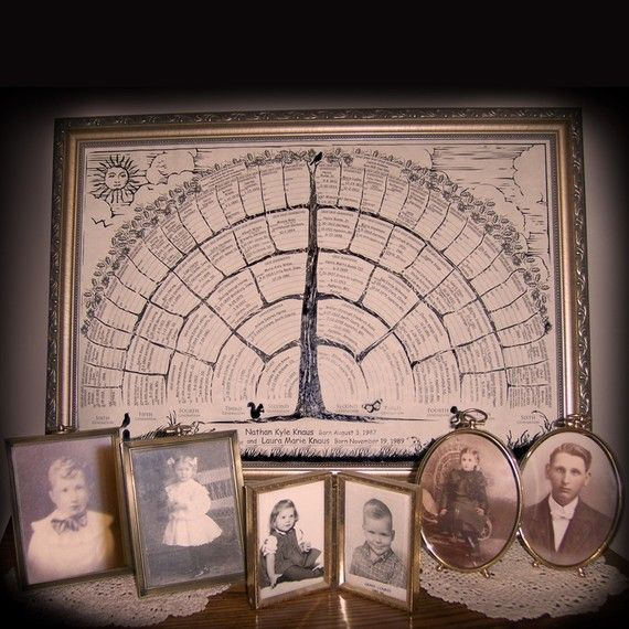 Family tree charts 2 genealogy posters are by FreshRetroGallery, $12.40
