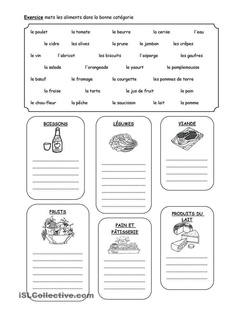 Aliments et catégories