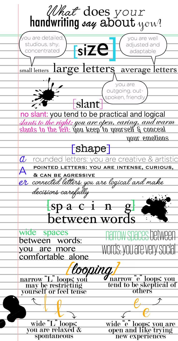 Types of handwriting approach