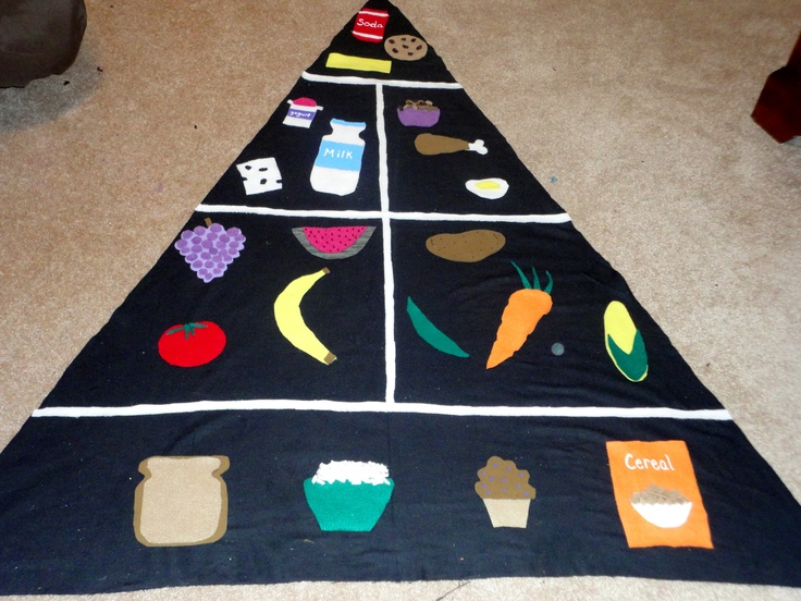 home made felt food pyramid to help kids learn the food groups and their relationship to happy teeth! :)