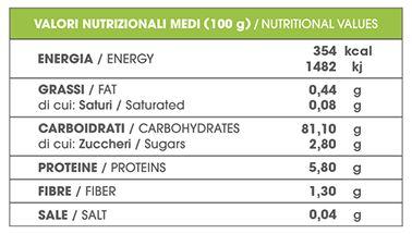 Valori nutrizionali Riso Carnaroli