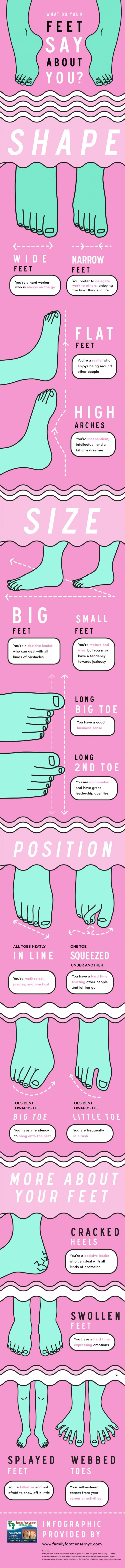 What Do Your Feet Say About You?