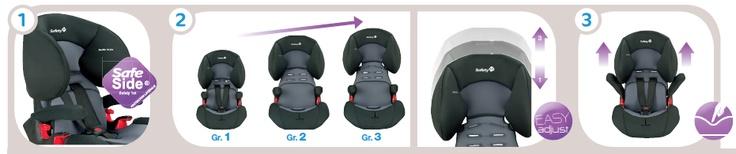 Silla de auto Safety 1st Tri-Safe Plus