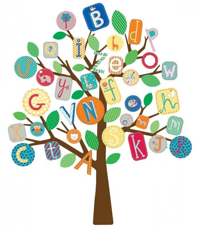 ALfabe Ağaçlar Duvar Çıkartması (Alphabet Trees Wall Decal) Çocuğunuzun erken yaşta alfabe ile tanışması için Bebedeko'da alfabe ağaçlar duvar çıkartması.