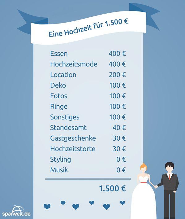 Auch eine günstige Hochzeit ist möglich