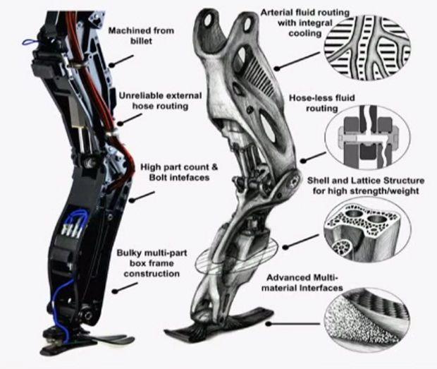 Atlas the Next Generation robot from Boston Dynamics
