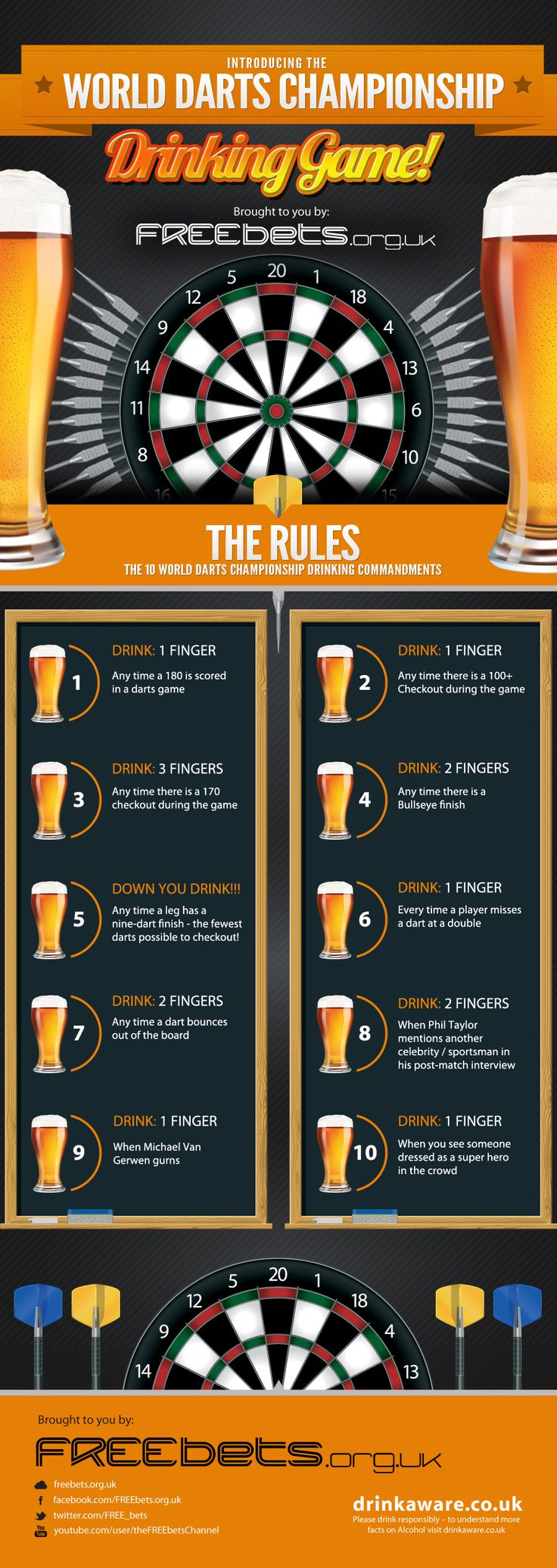 The World Darts Chamionships DRINKING COMMANDMENTS! This darts drinking game is not for the faint hearted - don't miss out! #darts #sports #drinking game