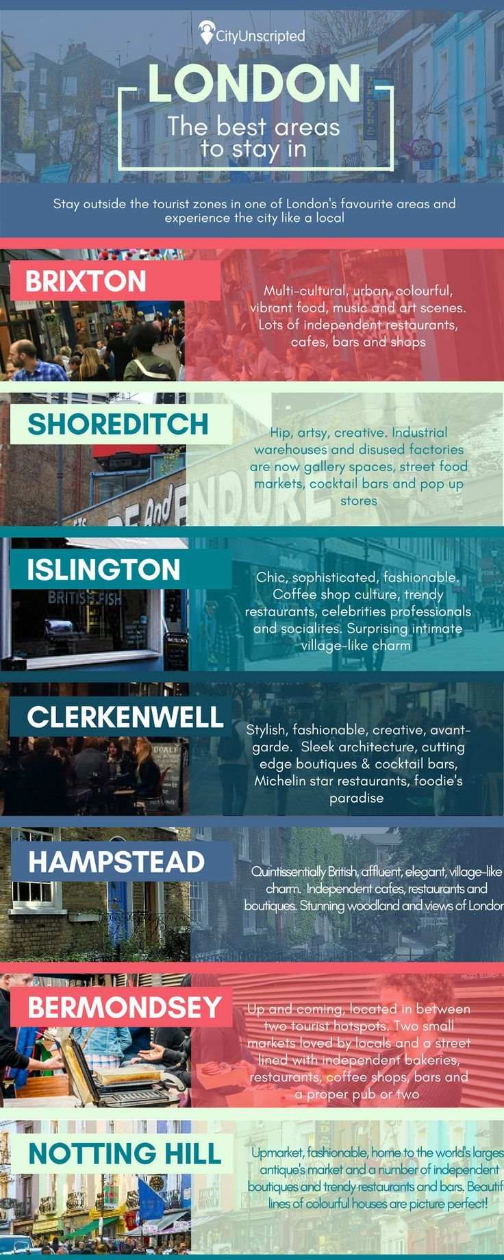 Best areas to stay in London