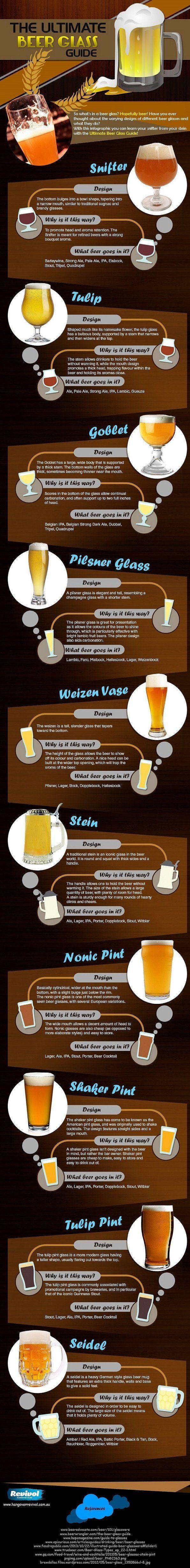 O guia definitivo de copos de cerveja.