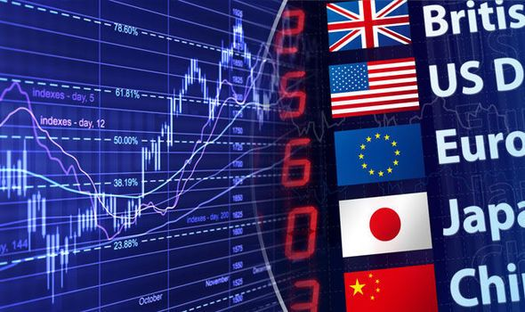 Pound to US dollar exchange rate: Sterling SOARS amid fresh concerns over Trumps policies