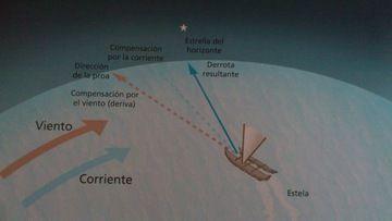 SALIDA NOCTURNA EN BUSCA DE TU ESTRELLA!! - Sailing Costa Brava!!! (Palamós) - Meetup