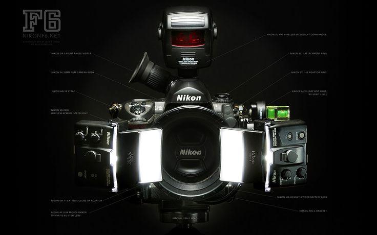 Shooting Film: The Nikon F6 Project