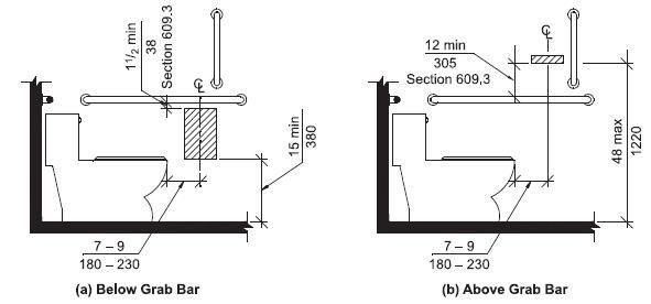 ADA Fixture Dimensions
