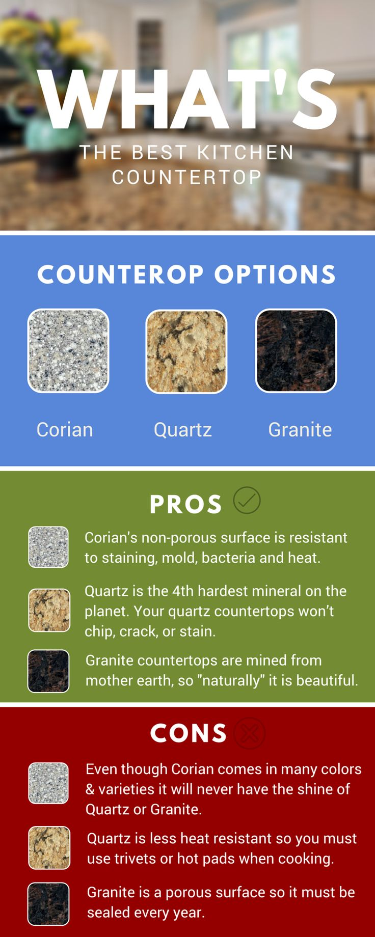 Grigio msi quartz denver shower doors amp denver granite countertops - See The Differences Of Corian Quartz And Granite Countertops Infographic