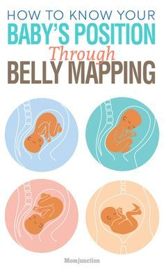 How To Know Your Babys Position Through Belly Mapping : It is crucial to know the position of the baby inside your womb as the day of your delivery draws closer. Gynecologists usually consider the downward head position perfect for normal delivery particularly when the face is aligned with the spine to a certain angle. #pregnancy #pregnancycare