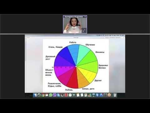 Колесо баланса. Составляем колесо жизненного баланса - первый инструмент коучинга - YouTube