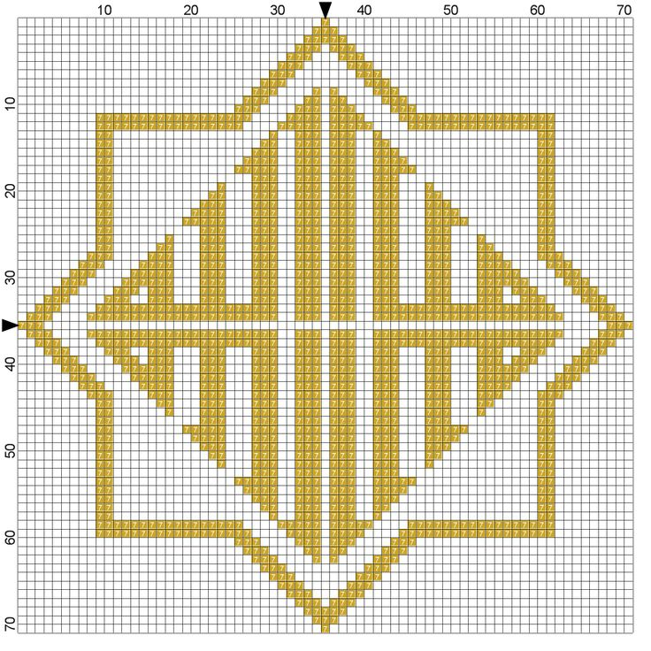 Star Allah Cross stitch pattern