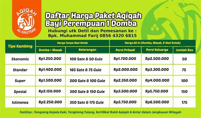 Paket Aqiqah Bayi Perempuan 1 Domba - Aqiqah di Yogyakarta