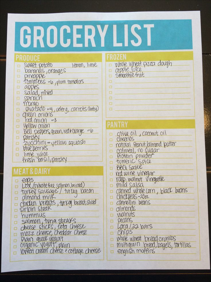 Jillian Michaels Ripped in 30 Grocery List (with exception of spices)
