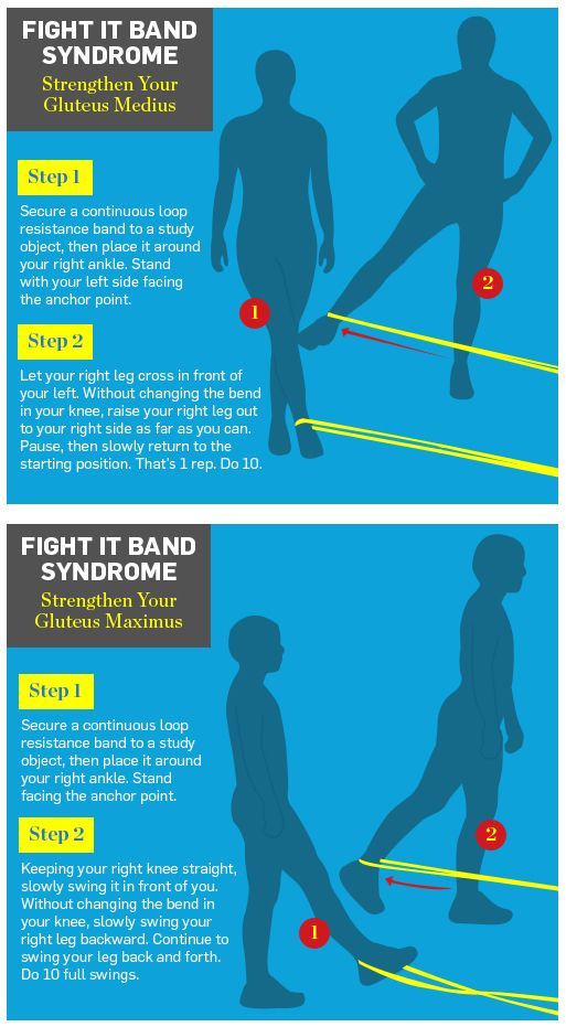 Fight IT band syndrome.