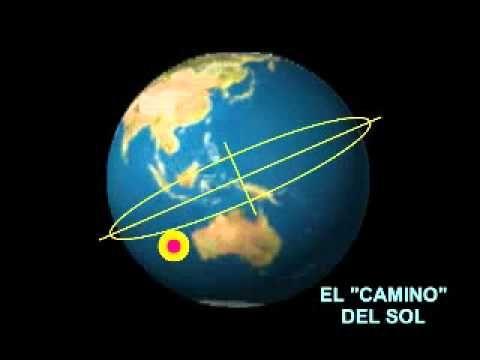 Conocimiento básico de los movimientos de rotacion y traslacion de la tierra. Las cuatro estaciones climaticas