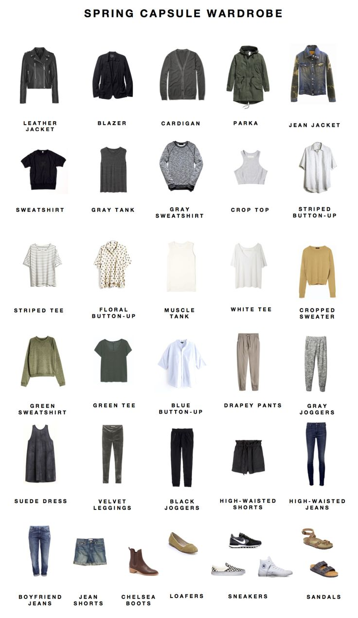 Spring Capsule Wardrobe (2016) Out of all my capsules, this was the quickest one to come together when I was planning it. I zoomed through my go-to favorites, pretty high on the fact that all these...