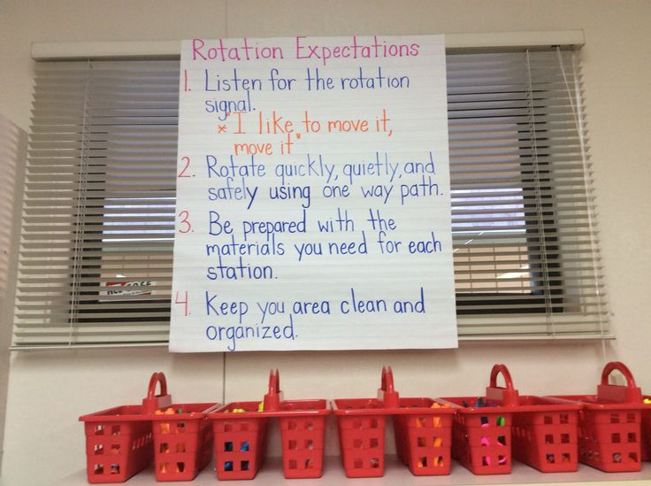 System 44 Rotation Expectations. Crucial for success in a system 44 classroom!