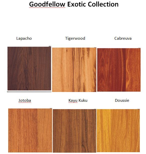 What Is Laminate Flooring Made Of 24 best goodfellow/bruce/armstrong images on pinterest | hardwood