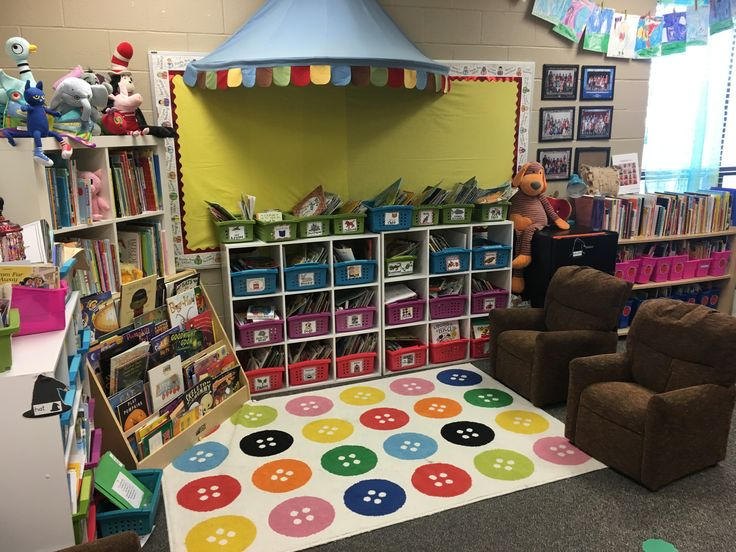 This Kinder teachers' classroom library/ reading nook is amazing! It's so inviting and the kids love getting to read over here. From color coded organization, to genre labeling, to displaying seasonal books in the book display- it has it all!